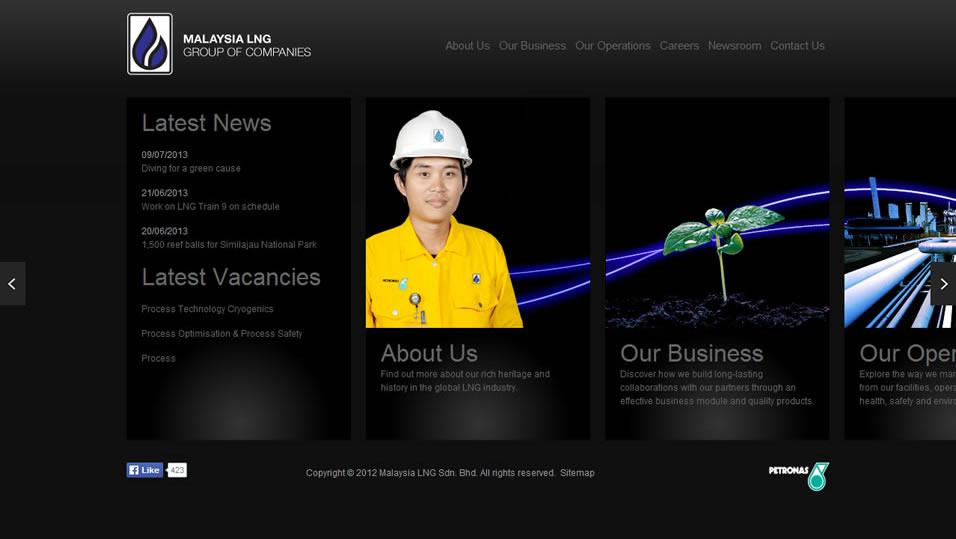 Malaysia LNG - The Techy Hub