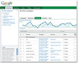 A screenshot of google adwords platform